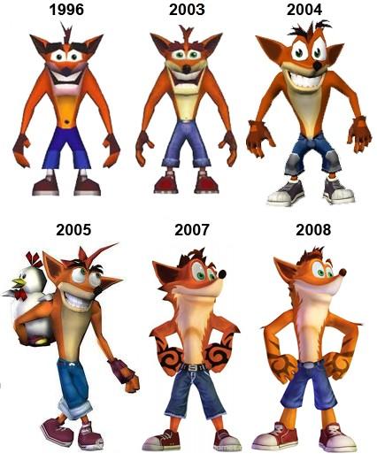 Les personnages de crash bandicoot